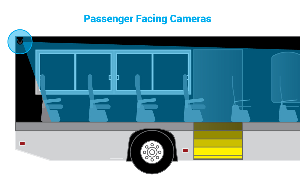 Public Transportation Bus Graphic with Passenger Facing Cameras, rear of bus